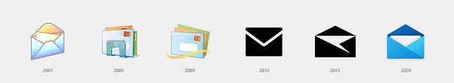 Ewolucja ikonki pocztowej na przełomie lat, fot. Materiały prasowe