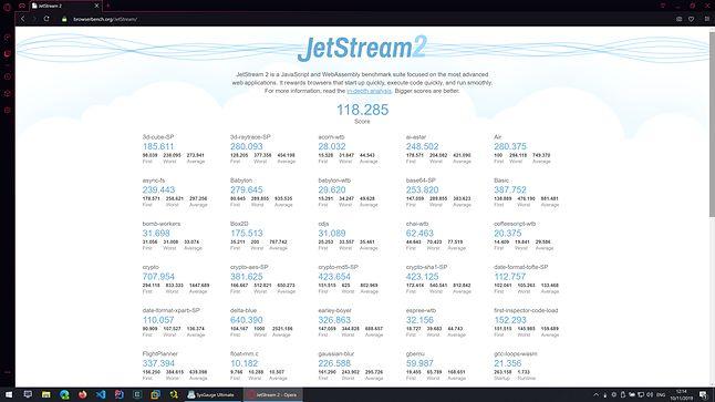 Opera GX - JetStream2 - Wynik: 118.285