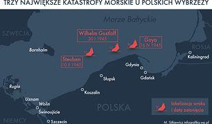 Bałtyk: największy morski cmentarz na świecie. Katastrofy u wybrzeży Polski