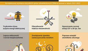Warszawa. W mieście pojawi się ponad 43 tysiące nowych opraw oświetleniowych