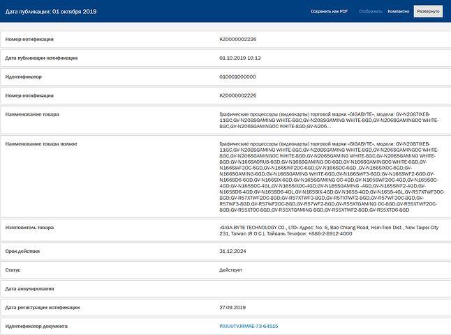 Lista nowych modeli GIGABYTE z zasobów EAEU (fot. EAEU)