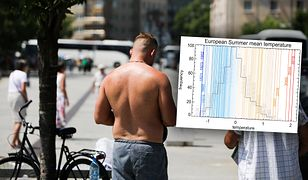 Fala upałów w Polsce to konsekwencja zmian klimatycznych. Coraz częściej padają rekordy temperatur.