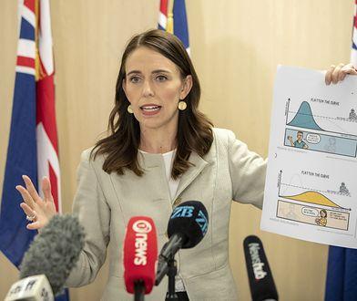 Koronawirus w Nowej Zelandii. Władze kraju na samym początku podjęły radykalne kroki