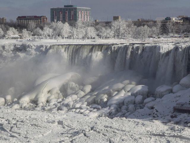 Zamarznięta Niagara