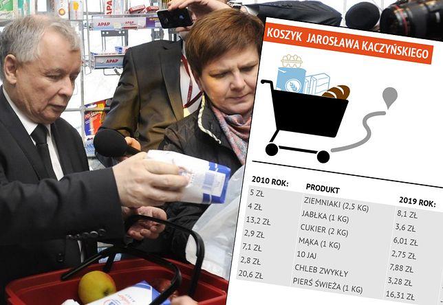 Koszyk Jarosława Kaczyńskiego. Porównaliśmy ceny z 2011 i 2019 roku
