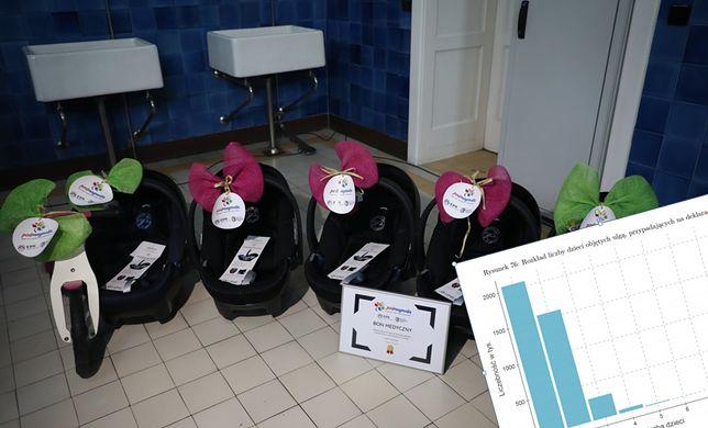 Odliczenie ulgi na sześcioro dzieci to w Polsce ewenement. W całej Polsce jest raptem 2,7 tys. takich przypadków