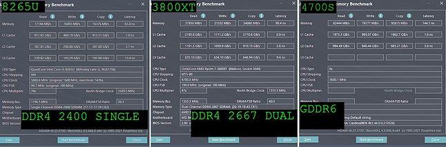Wartość CL w pamieciach DDR stopniowo wzrasta z każdą generacją. Im wyższy zegar, tym oczywiście niższe opóźnienia. Pamięci GDDR6 mają dużą przepustowość, ale kosztem większych opóźnień.