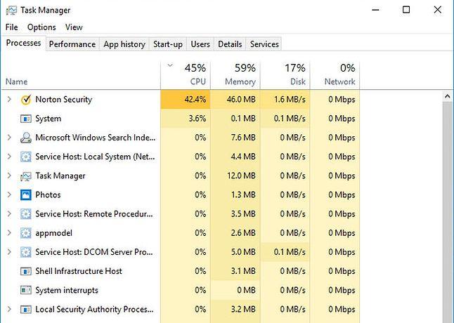 Typowe zachowanie Nortona na moim Windowsie