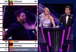 Eurowizja 2021: te kraje dostały zero punktów od widzów. Jeden z nich również od jury
