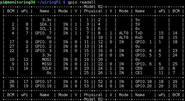 Odczyt statusu pinów GPIO w RPi B rev2