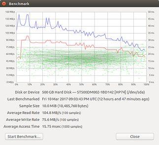 Dyski - Standardowy HDD 500GB