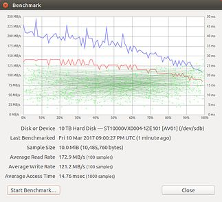 Dyski - SkyHawk 10TB