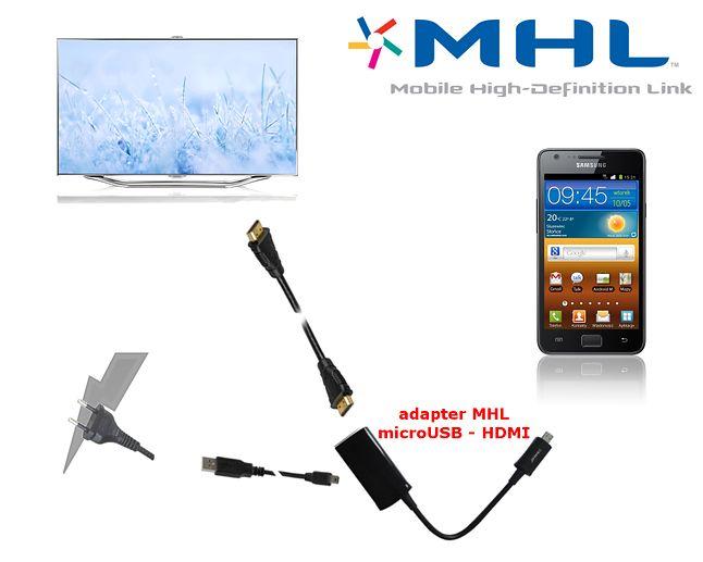 podłączenie za pomocą adaptera MHL (standardowe złącze 5 pinów)