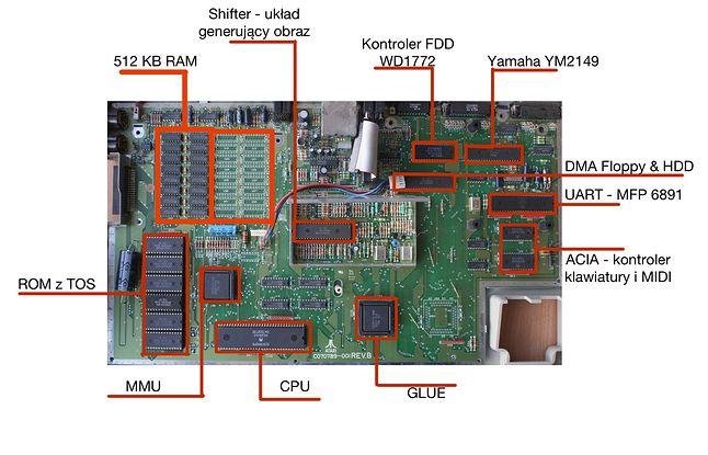 Płyta główna Atari 520STM/1040STM rev. B.