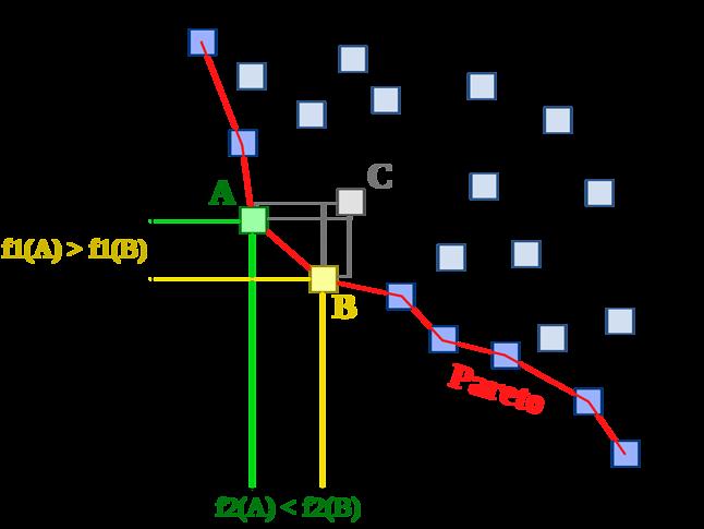 Źródło: Wikipedia.org