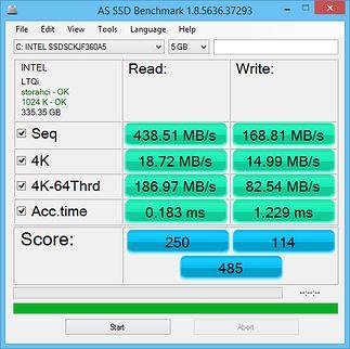 Test dla próbki 5GB