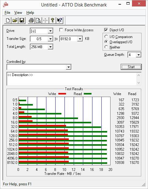 Samsung 2 GB USB 3.0 ATT