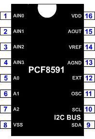Schemat pinów PCF8591