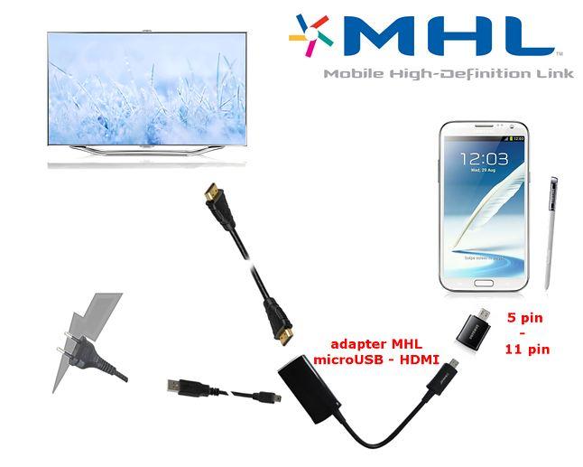 podłączenie za pomocą standardowego adaptera MHL z przejściówką 5 pin na 11 pin dla Samsung Galaxy S3 i Note 2