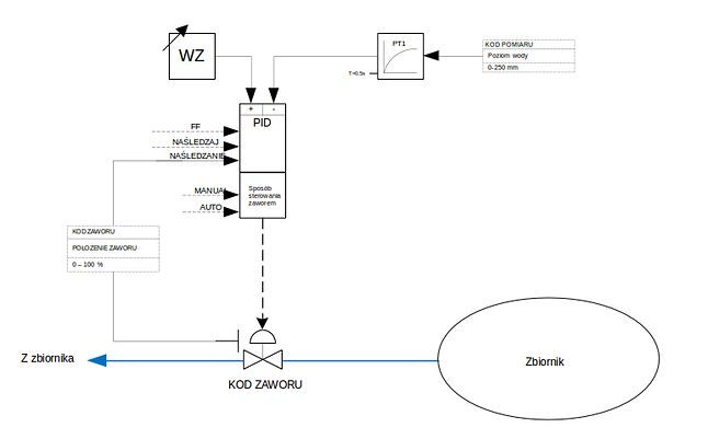 Automatyczna regulacja poziomu wody w zbrioniku