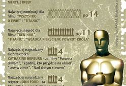 Oscary 2012: Co gwiazdy zrobiły ze swoimi Oscarami?