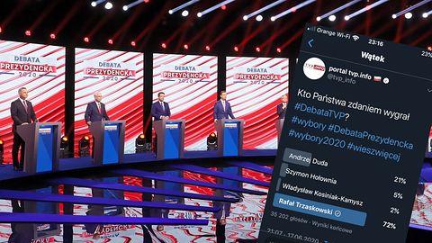 Sonda ws. debaty. Tak TVP miało wykryć głosujące boty