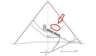 Do badania piramidy użyto kosmicznej technologii