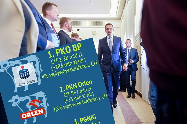 Premier Morawiecki może być zadowolony z wpłat CIT od największych państwowych firm.