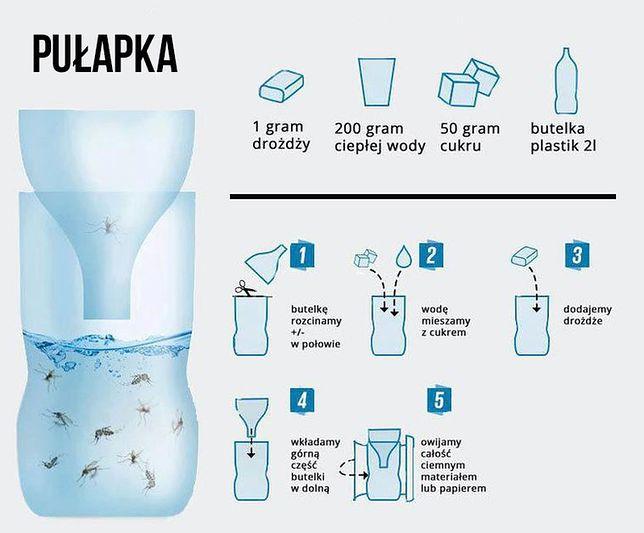 Instrukcja przygotowania pułapki na komary