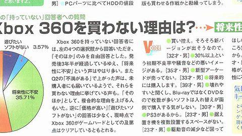 Bo Xbox nie ma przyszłości