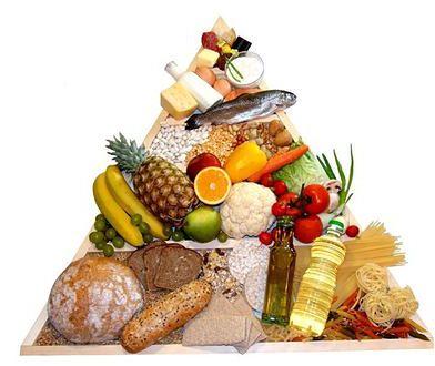 Piramida żywieniowa Polaka do góry nogami