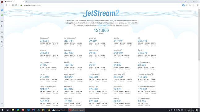 Opera - JetStream2 - Wynik: 121.660