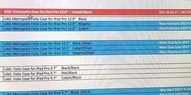 Nowy iPad Pro już w czerwcu? źródło: bgr.com