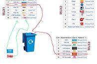 Zmiany w nadawaniu Naziemnej telewizji cyfrowej (DVB-T)