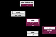 Canonical tworzy własny serwer wyświetlania - rozpad linuksowego pulpitu nieunikniony?
