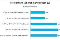 Intel. Test GPU część druga