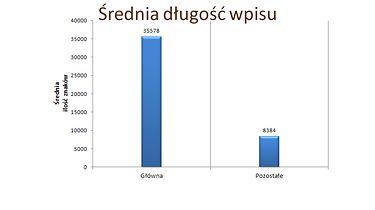 dobreprogramy.pl w liczbach 2012 - 2013