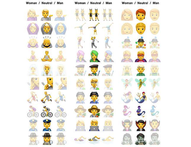 Wybrane emoji neutralne płciowo w iOS 13.2, fot. Emojipedia