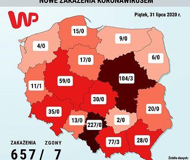 Koronawirus w Polsce. Najnowsze dane