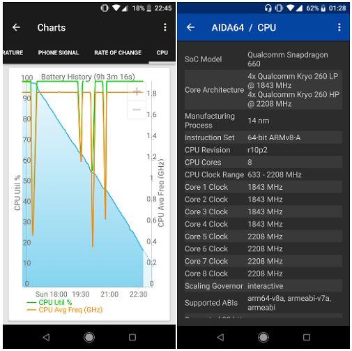 Historia stanu baterii i CPU u jednego z użytkowników Xiaomi Mi A2, źródło: SirMorokei, forum LinusTechTips.