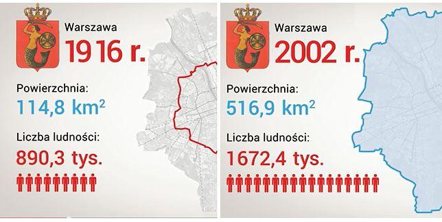 Tak rosła Warszawa. Niesmowita animacja