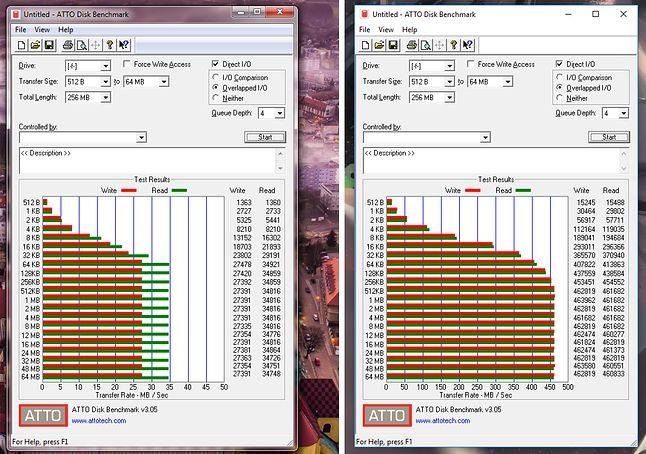 ATTO Disk USB 2.0 vs 3.0