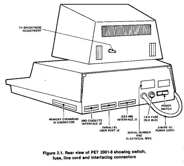 Schemat z instrukcji Commodore PET 2001