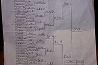 Kto wygrał w pojedynku Sony vs Microsoft w SF IV na CES?