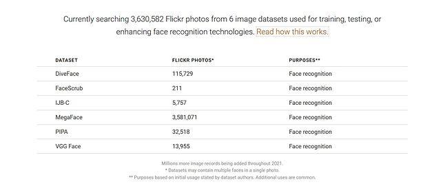 Exposing AI pokazuje skalę wykorzystania zdjęć