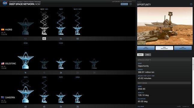 Zrzut ekranu strony z podglądem transmisji DSN