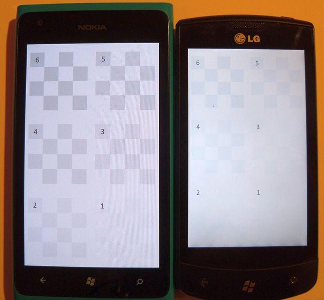 ClearBlack AMOLED vs TN LCD (biel)