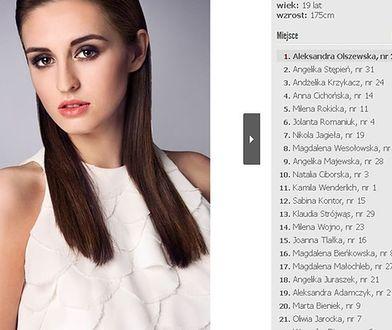 Wybierz Miss Polski Wirtualnej Polski 2016