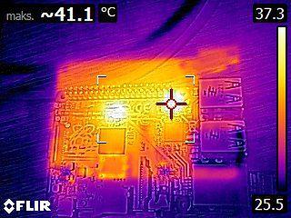 Temperatura układu LAN i USB