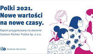 """""""Polki 2021. Nowe wartości na nowe czasy"""""""